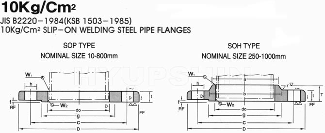KS B1503 10K FLANGE DRAWINGS, JINAN HYUPSHIN FLANGES CO., LTD