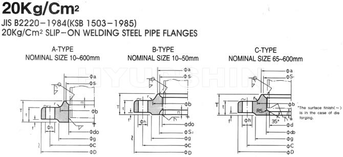 KS B1503 20K FLANGE DRAWINGS, JINAN HYUPSHIN FLANGES CO., LTD