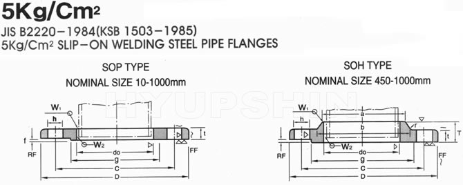 JIS 5K FLANGE DRAWING, JINAN HYUPSHIN FLANGES CO., LTD